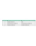RDM PR 740 ED 232 CAS MERCURY MK3 KONTROLÖRÜ